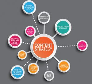 Threshold Media – Content Strategy