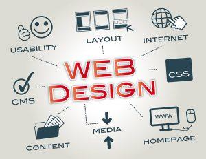 Threshold Media – Web Design & Development